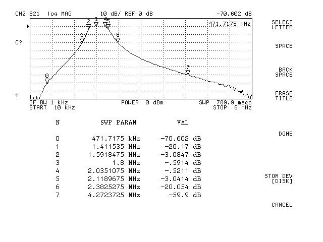 band pass filter 160m  1 8mhz  fbp160